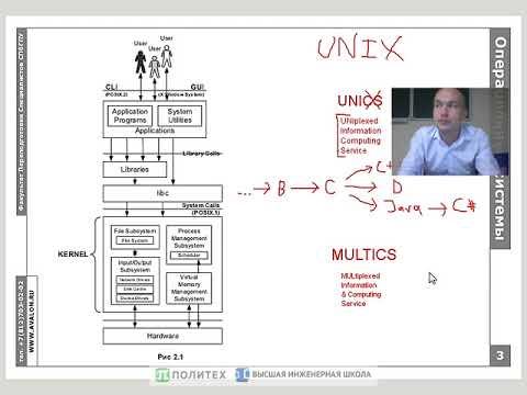 Сравнительный обзор внутреннего устройства Linux и Windows NT