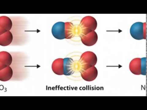 chemistry collision theory Identify the 3 factors and explain how the affect of each can be explained with reference to the collision theory 10/21/2010 chemistry resources for high school teachers and students - powerpoint lessons, notes, labs, worksheets, handouts.