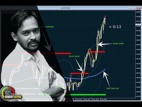60 SEC Binary Options Strategy : Profitable Logical Sixty second Binary Trading : Binary ALPHA INTRO