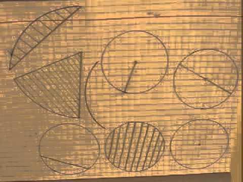 Окружность   круг   хорда   диаметр   радиус   дуга   сектор   сегмент