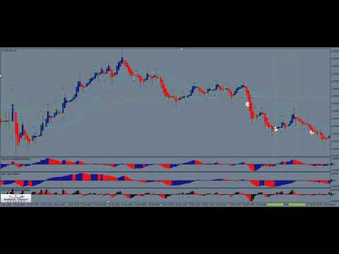 forex-strategies-and-secrets:-zone-trading-clinic-intro-2