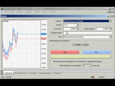 Metatrader 4 - Как совершать сделки. Урок 4