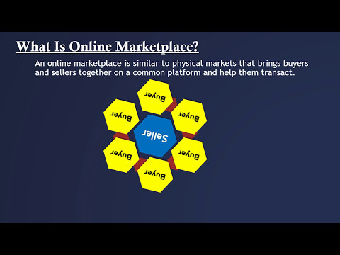 Introduction To eCommerce – Online Marketplace