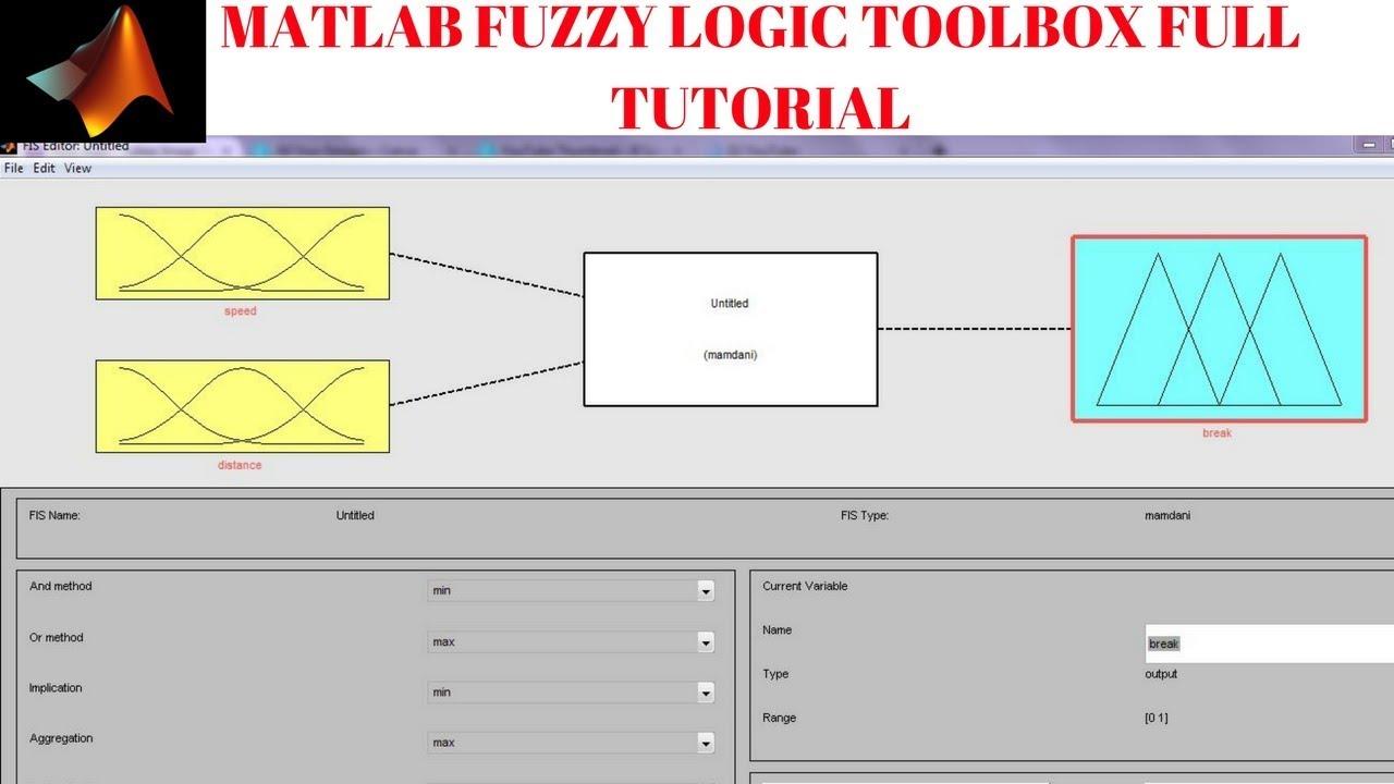 MATLAB Fuzzy Logic Toolbox Full Tutorial New 2017 | Ahuja Technical Hant