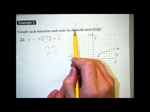 Trig 5-4, Inverses and Square Root Functions, Part B