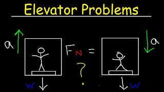 Elevator Physics Problem - Noŗmal Force on a Scale & Apparent Weight