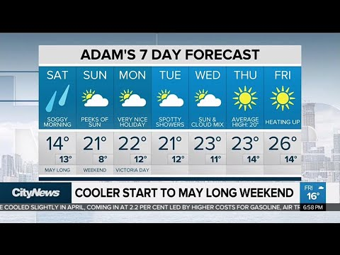 Cooler start to the long weekend