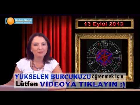 KOÇ Burç Yorumu 13 Eylül 2013   Astrolog DEMET BALTACI    , astroloji, astrology