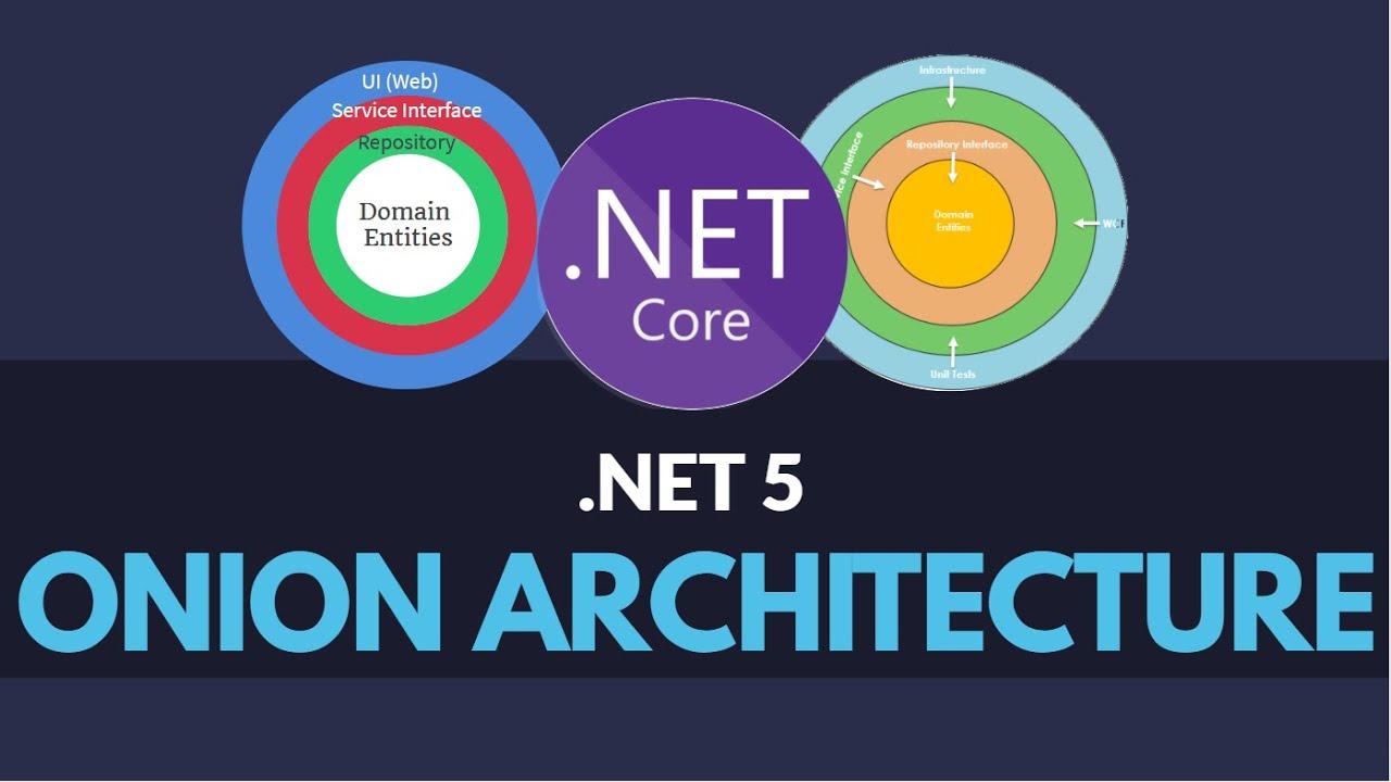 Onion Architecture in ASP.NET Core   .NET 5