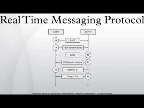 Messaging protocols pdf to jpg