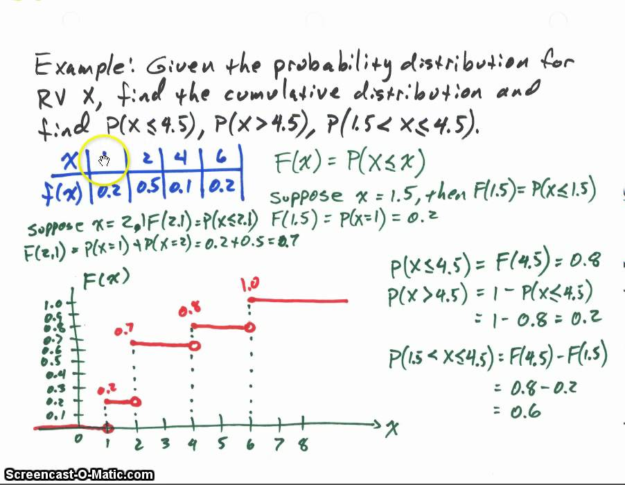Cumulative Distribution Function - YouTube