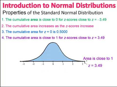 Elementary Statistics - Chapter 6 Normal Probability Distributions Part 1