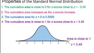 Elementary Statistics - Chaṗter 6 Normal Probability Distributions Part 1