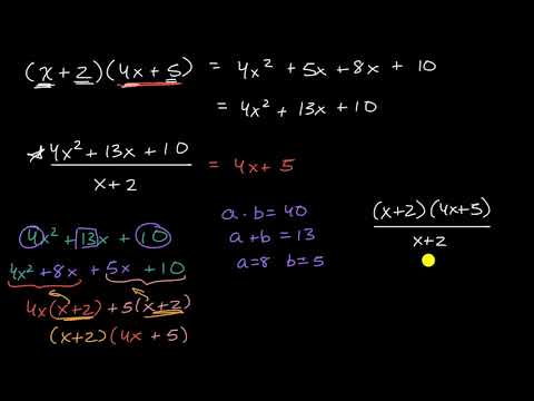 Introduction to polynomial division