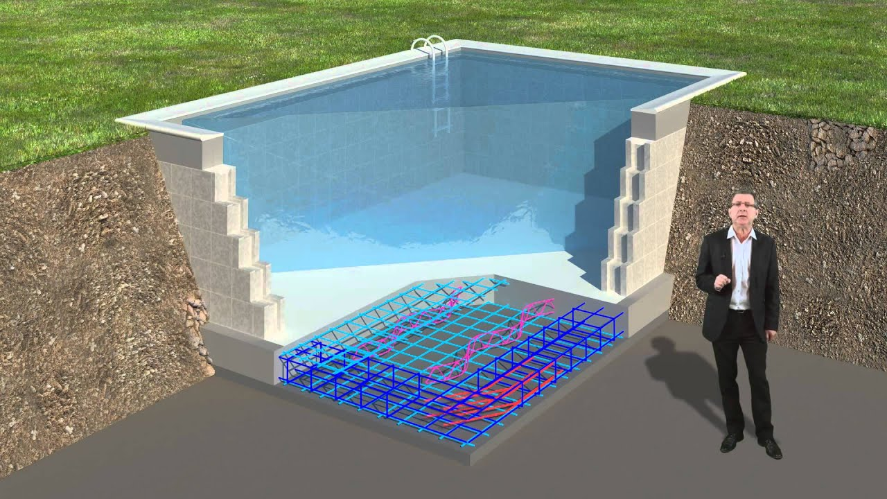 Piscine con fondazione standard in cemento armato youtube for Alberca 8 x 5