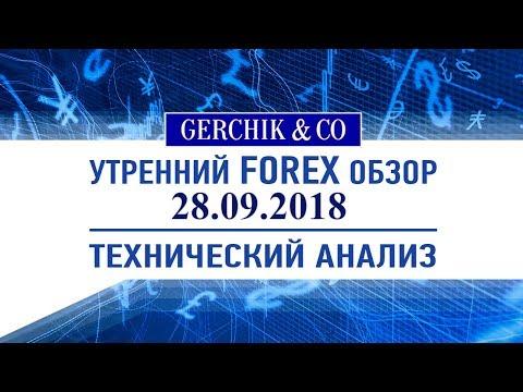 ⚡ Технический анализ основных валют 28.09.2018 | Обзор Форекс с Gerchik & Co.