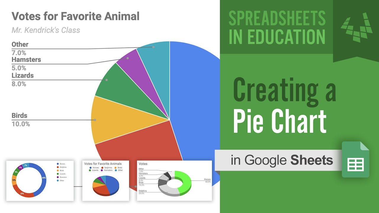 Creating  pie chart in google sheets also youtube rh
