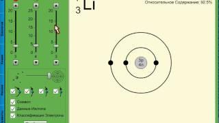 Атомы и Ионы - Введение