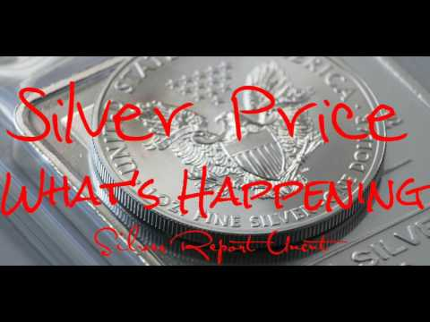 Silver Price What's Happening In The Silver Market! Deficits and Sentiment