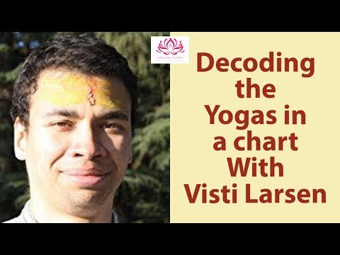DecodingYogas with Visti Larsen Part 1