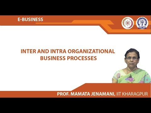 Inter and Intra Organizational Business Processes