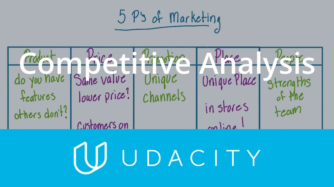 Competitive Analysis | Understand The User | App Marketing | Udacity