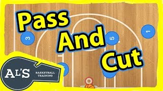 Pass and Cut Motion Basketball Offense
