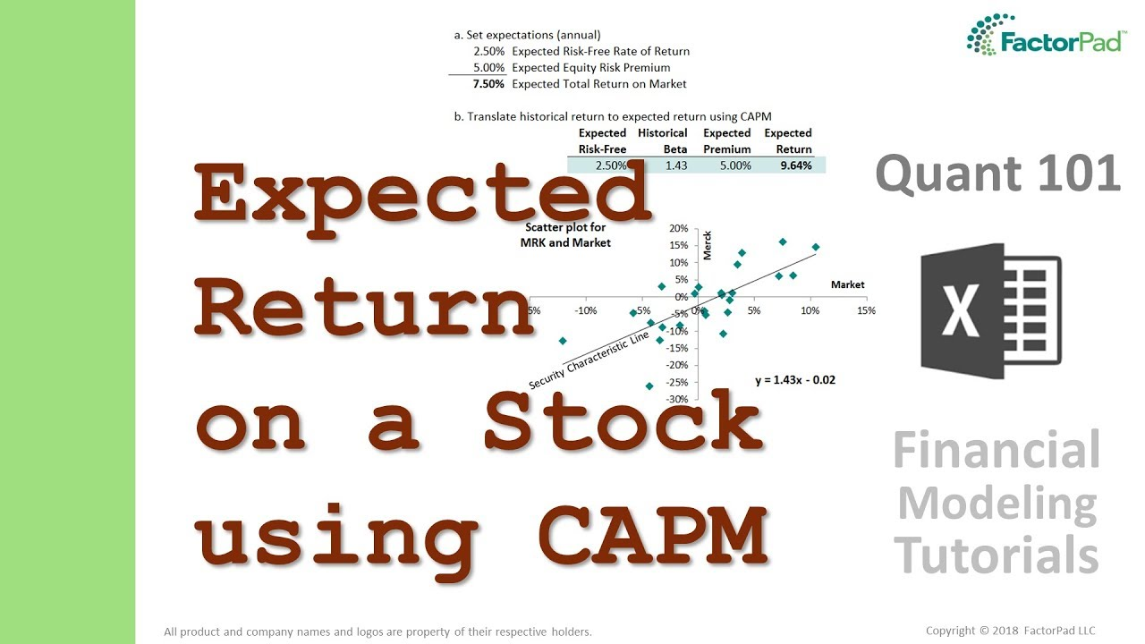 how to find risk premium of a stock
