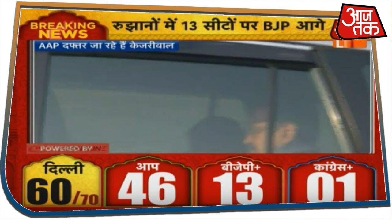Delhi Election Result 2020: AAP दफ्तर के बाहर जश्न का माहौल, घर से निकले Kejriwal