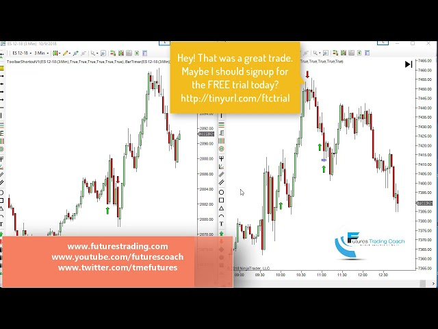 100918 -- Daily Market Review ES CL GC NQ - Live Futures Trading Call Room