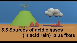 8.5 Sources of acidic gases (in acid rain) plus fixes [SL IB Chemistry]