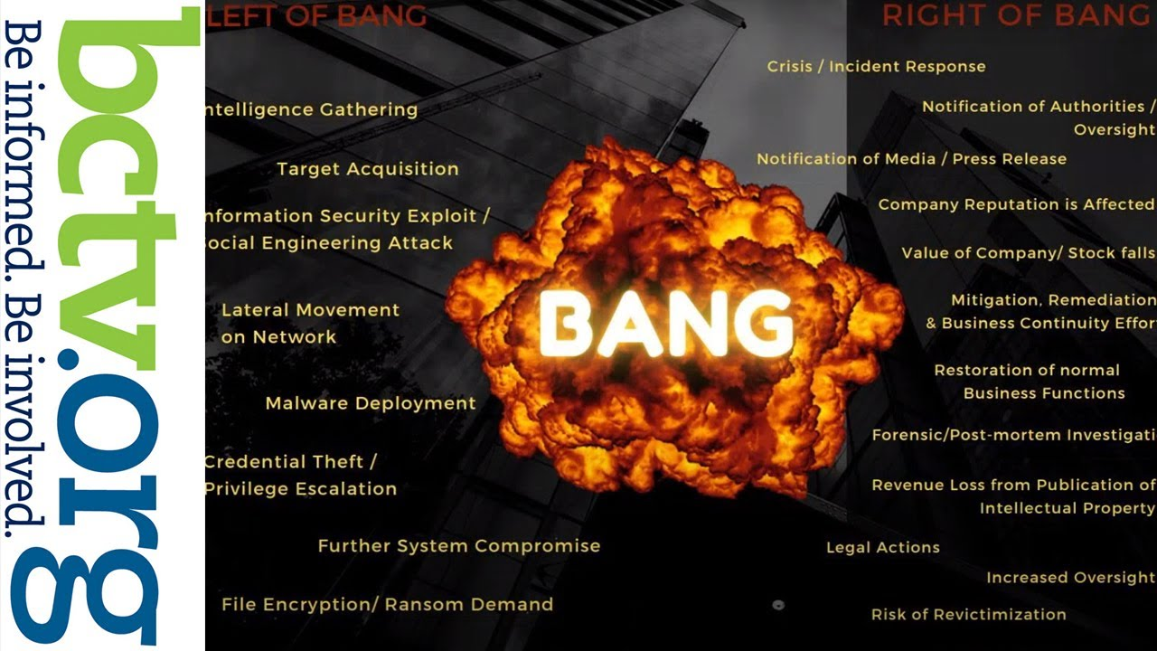 Left or Right of BANG: Information Security 5-20-21