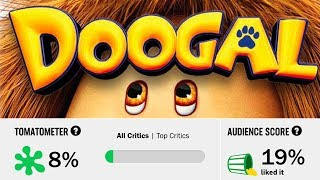 "My ""contributions"" to the WORST REVIEWED Animated Movie of ALL TIME"
