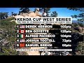 XC Full Race: 2017 Kenda Cup #5 Big Bear Lake Pro Men