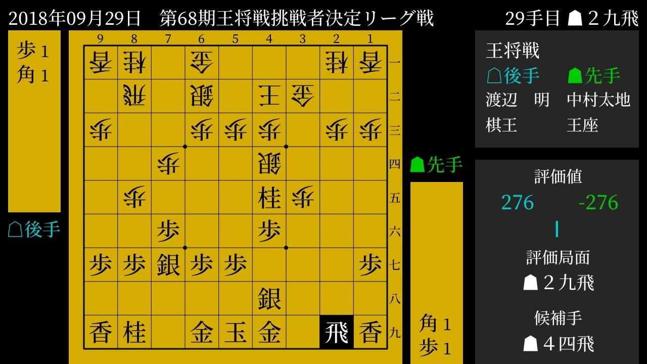 将棋] 棋譜並べ 中村太地 王座 v...