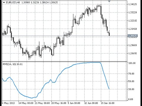 Rmi indicator forex