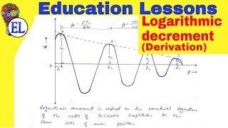 Logarithmic Decrement (δ)
