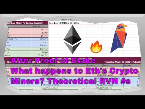 Can mining survive after Ethereum? Critical Analysis Model of Ravencoin
