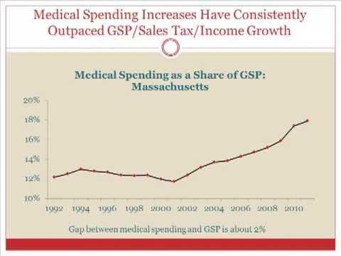 Massachusetts Health Care Reforms