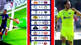 CHIVAS LIDER, CRUZ AZUL sorprende a TIGRES, AMÉRICA golea a PACHUCA RESUMEN J3 Liga MX Clausura 2019