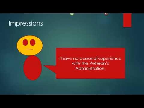 Modes of Persuasion: Ethos, Pathos & Logos