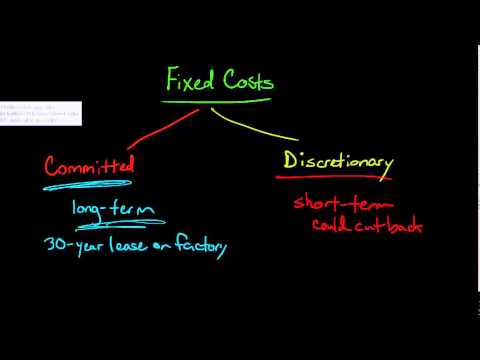 Discretionary Fixed Costs vs Committed Fixed Costs