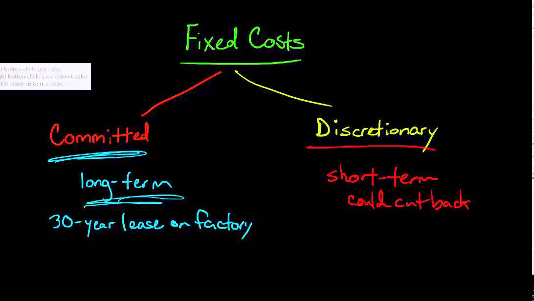 Discretionary Fixed Costs Vs Committed Fixed Costs Youtube