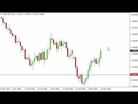 GBP/USD Technical Analysis for March 14 2016 by FXEmpire.com
