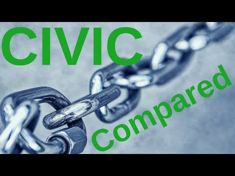Civic Coin (CVC) - Why Not To Invest