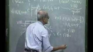 Module 11 lecture 1 Kinematics Of Machines