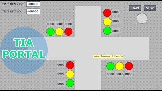 Hướng dẫn lập trình đèn giao thông trên PLC S71200 và Tia portal #Traffic lamp programming Tia porta
