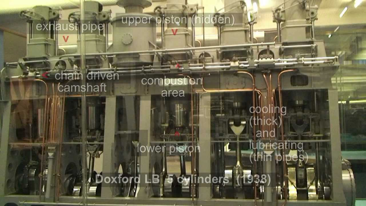 Opposed Piston Marine Oil Engine Youtube