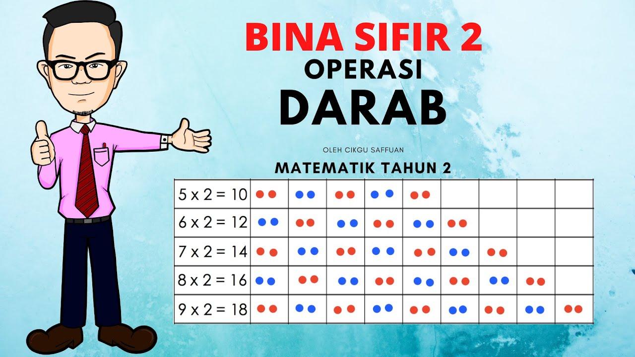 Matematik Tahun 2 Operasi Asas Darab Bina Sifir 2 Youtube