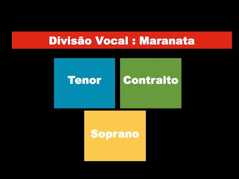 Divisao Vocal - Maranata Ministério vah - Tutorial